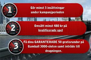 Betsafe Gumball 3000 kampanj