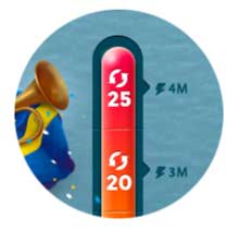 CasinoSaga termometer